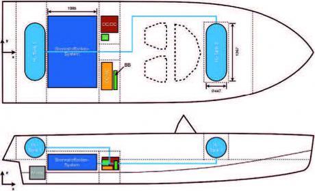 Anordnung der Antriebskomponenten Der BZ-Yacht Batterie- und Brennstoffzellensystemen. (TB = Traktionsbatterie, BB = Bordbatterie.