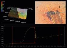 Bordwand noch ohne Flugrost? Eine Analyse mit einem 3D-Mikroskop gibt Klarheit.